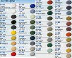 Revell Aqua Color, matt deckend, Modellbau Farben Bild 3